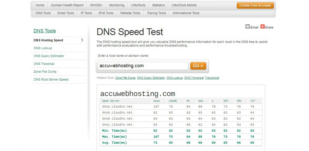 accuwebhostspeed