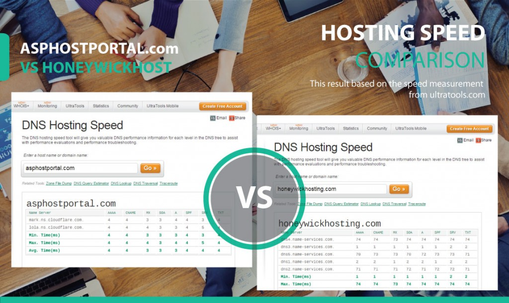 hosting-comparison-windowshostasp