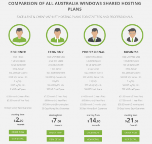 Reliable Cheap ASP.NET 5 Hosting in Australia