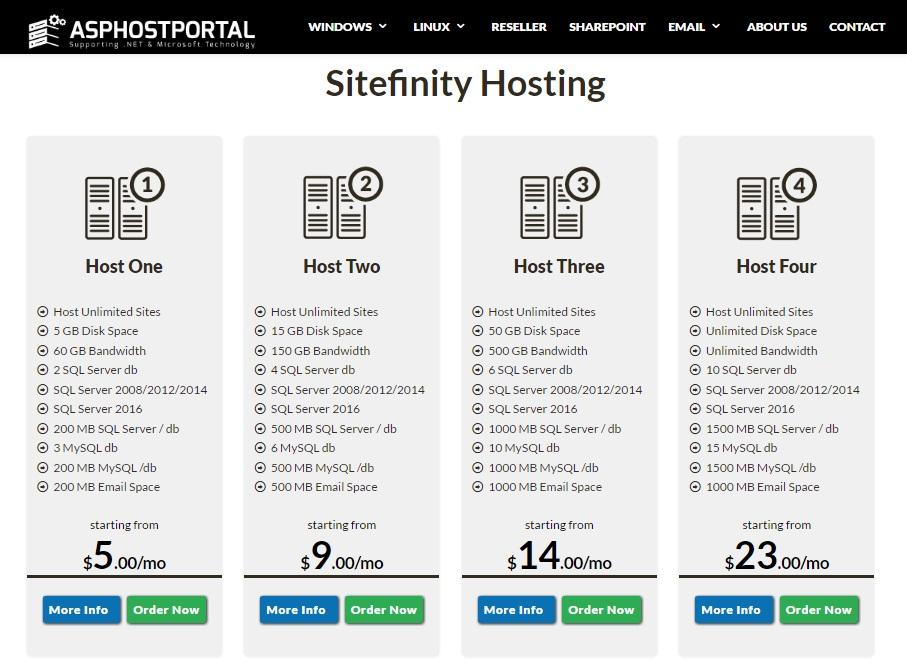 sitefinityplan